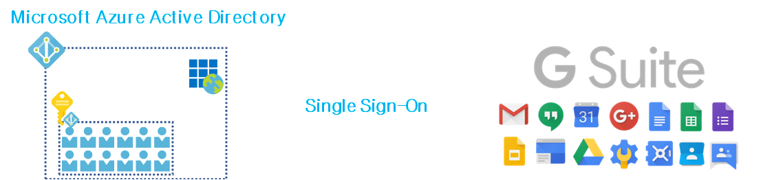 Azure Active Directory와 G Suite간의 계정 연동