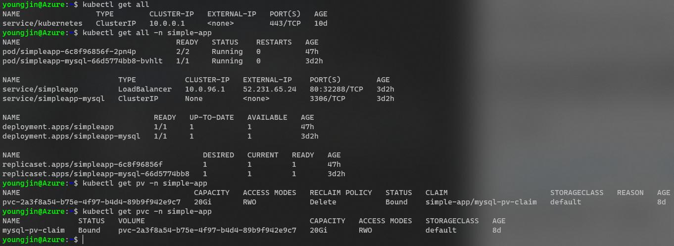 Azure Devops와 AKS배포 관리 2편 - Docker 이미지의 AKS 배포